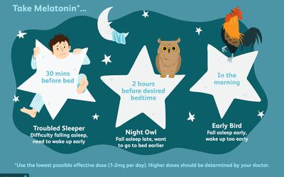 The 6 Best Sleep Aids of 2019