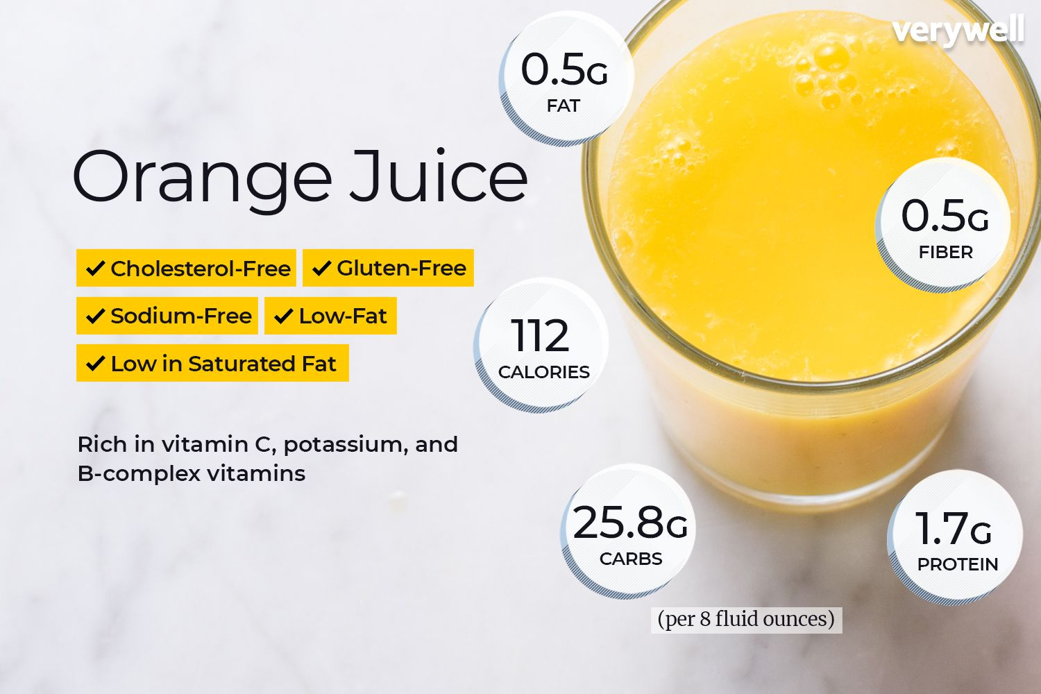 Orange Juice Nutrition Facts: Calories, Carbs, and Health Benefits