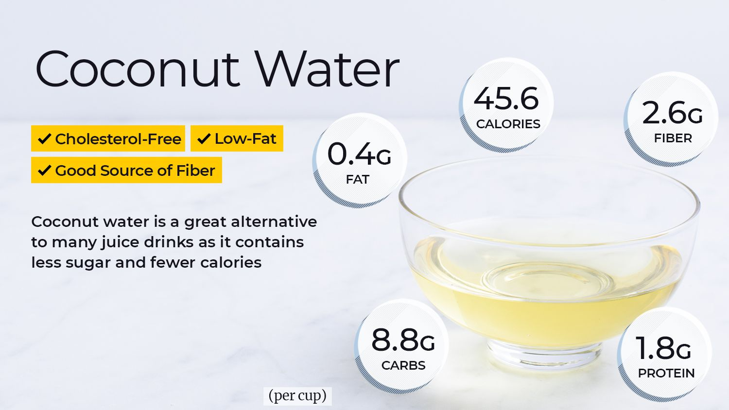 does diet water have calories