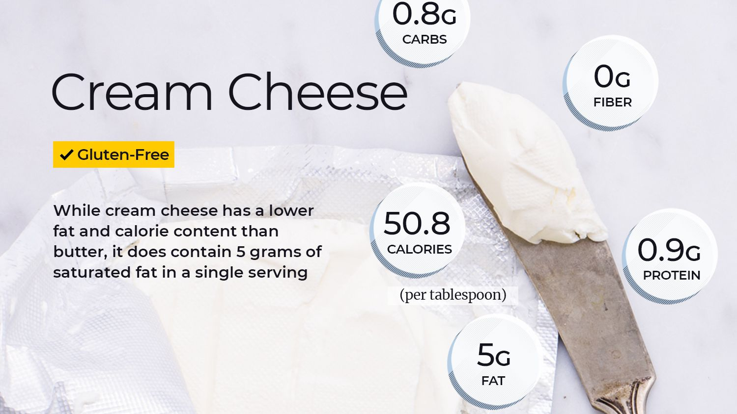 Cream Cheese Nutrition Calories Carbs And Health Benefits