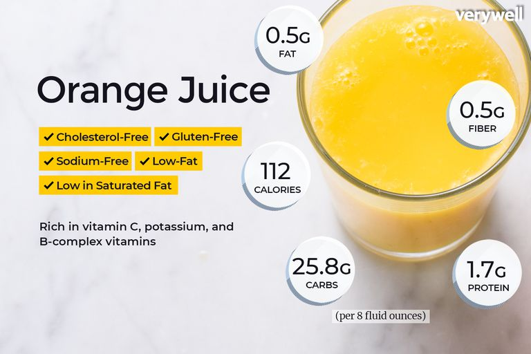orange juice nutrition facts and health benefits