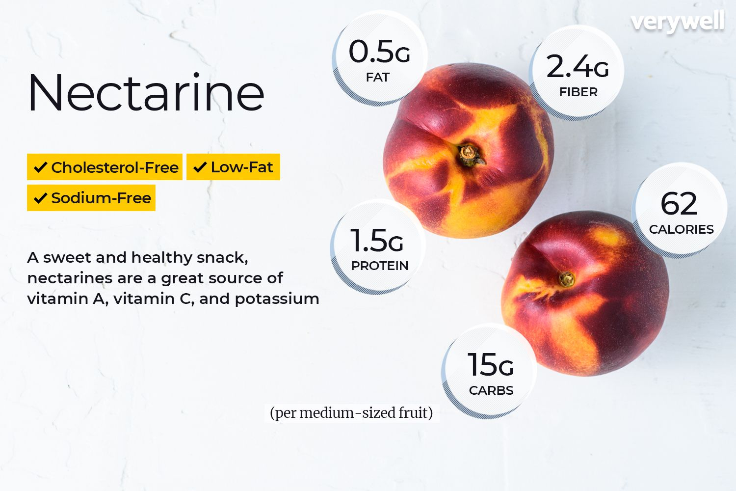nectarine nutrition: calories, carbs, and health benefits
