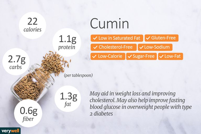 cumin nutrition facts and health benefits
