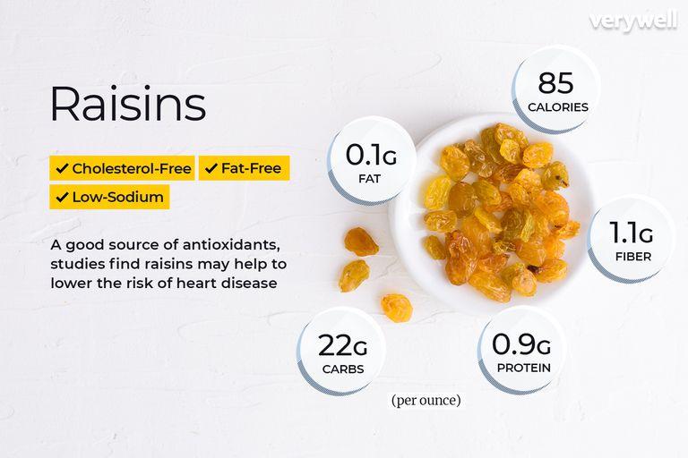 Raisins, annotation