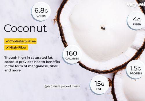 Coconut annotated