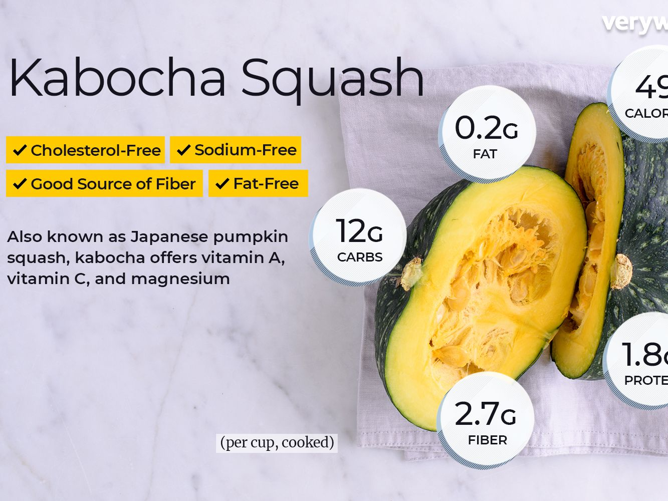 Kabocha Squash Nutrition Facts And