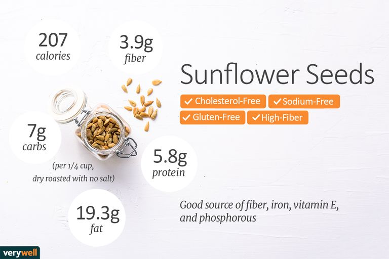 Sunflower Seed Nutrition Facts Calories Carbs And Health Benefits