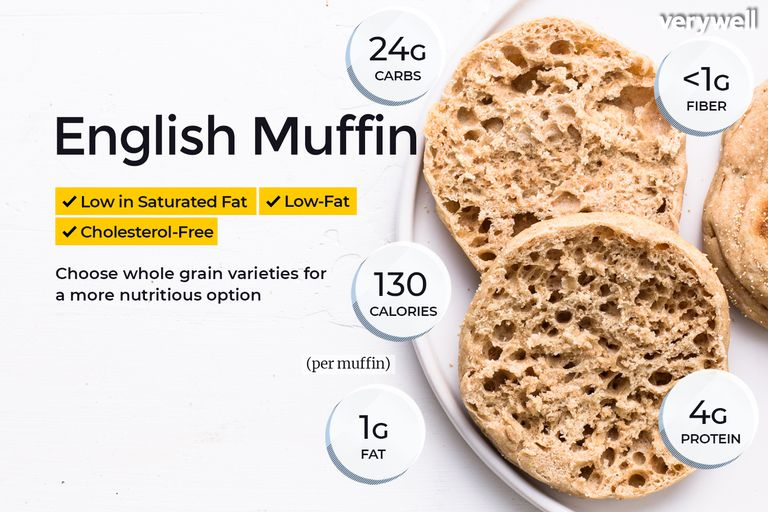 english muffin nutrition facts and health benefits