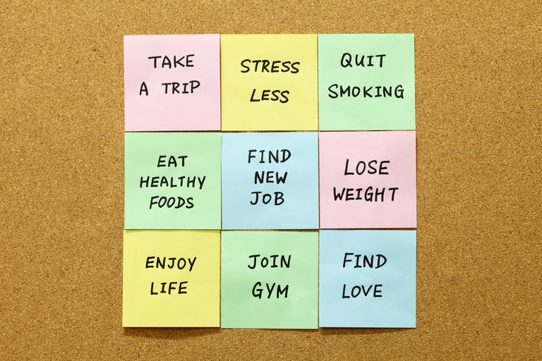 New Year's resolutions and goals on Post-It Notes