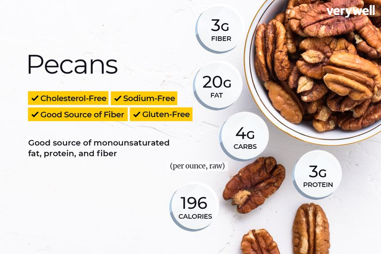 Pecan Nutrition Facts: Calories, Carbs, and Health Benefits