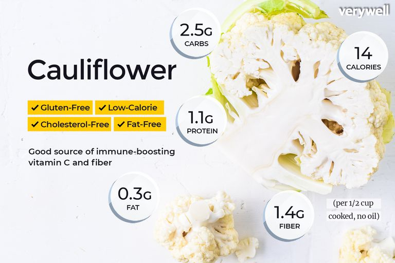 cauliflower nutrition facts and health benefits