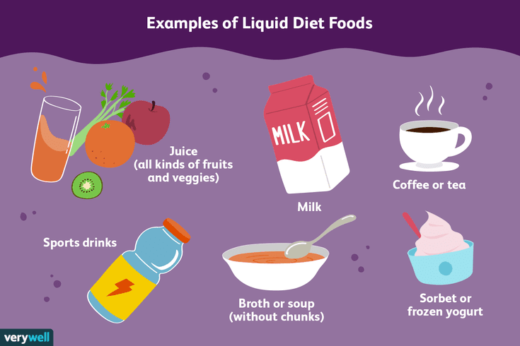 when is a full liquid diet used?
