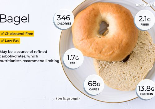 Bagel nutritional facts