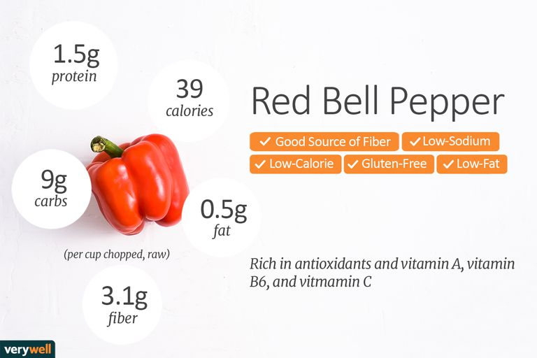 red bell pepper nutrition facts and health benefits