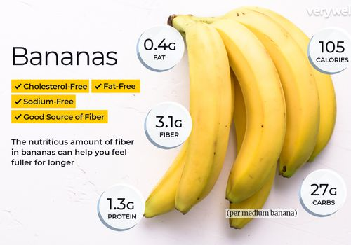 Bananas annotated