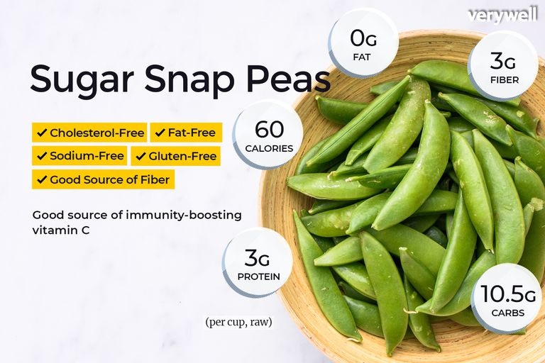 sugar snap peas nutrition facts and health benefits