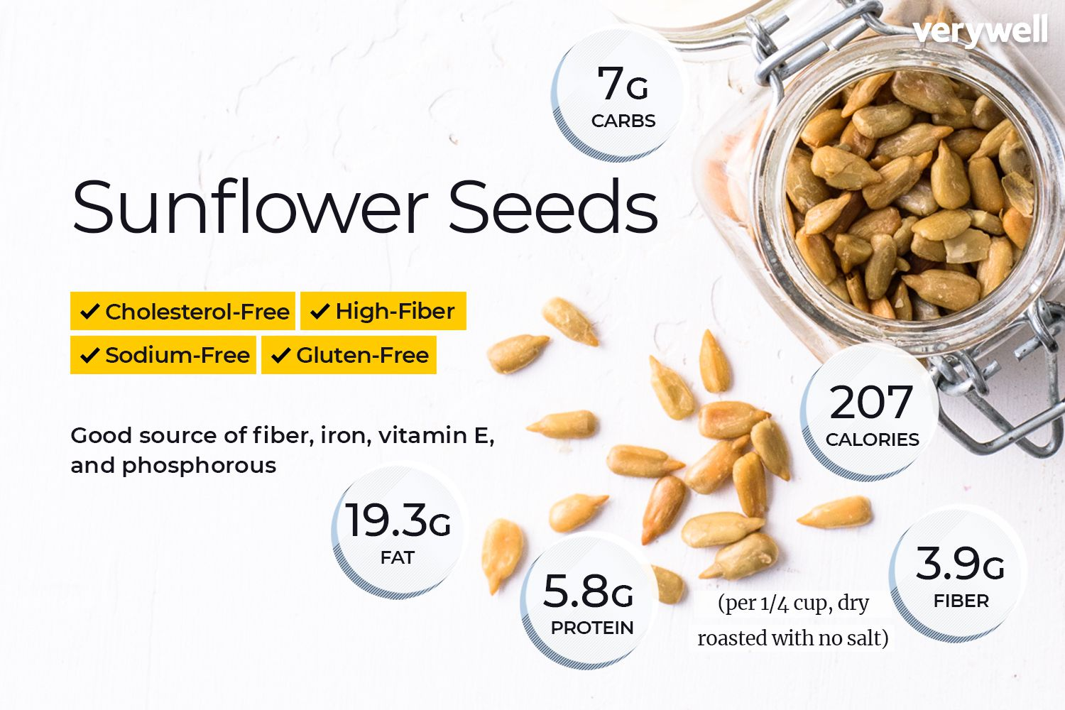 Sunflower Seed Nutrition Facts And Health Benefits
