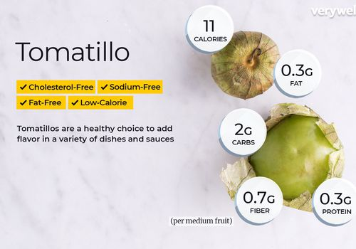 Tomatillo, anotado