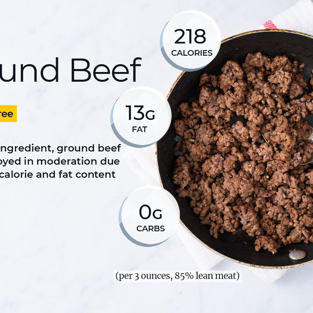 Ground Beef Nutrition Facts And Health Benefits,Tommy Pickles Maternal Grandparents