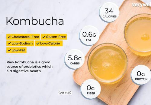 Información nutricional de Kombucha