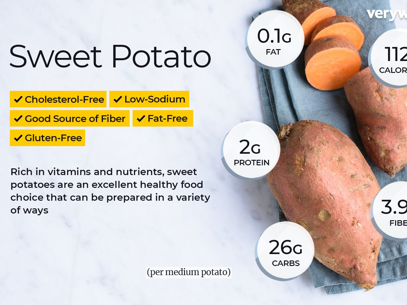what are sweet potatoes good for diet