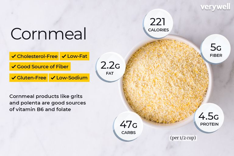 Cornmeal annotated