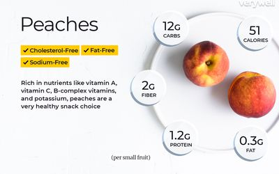 Fig Nutrition Facts: Calories, Carbs, and Health Benefits
