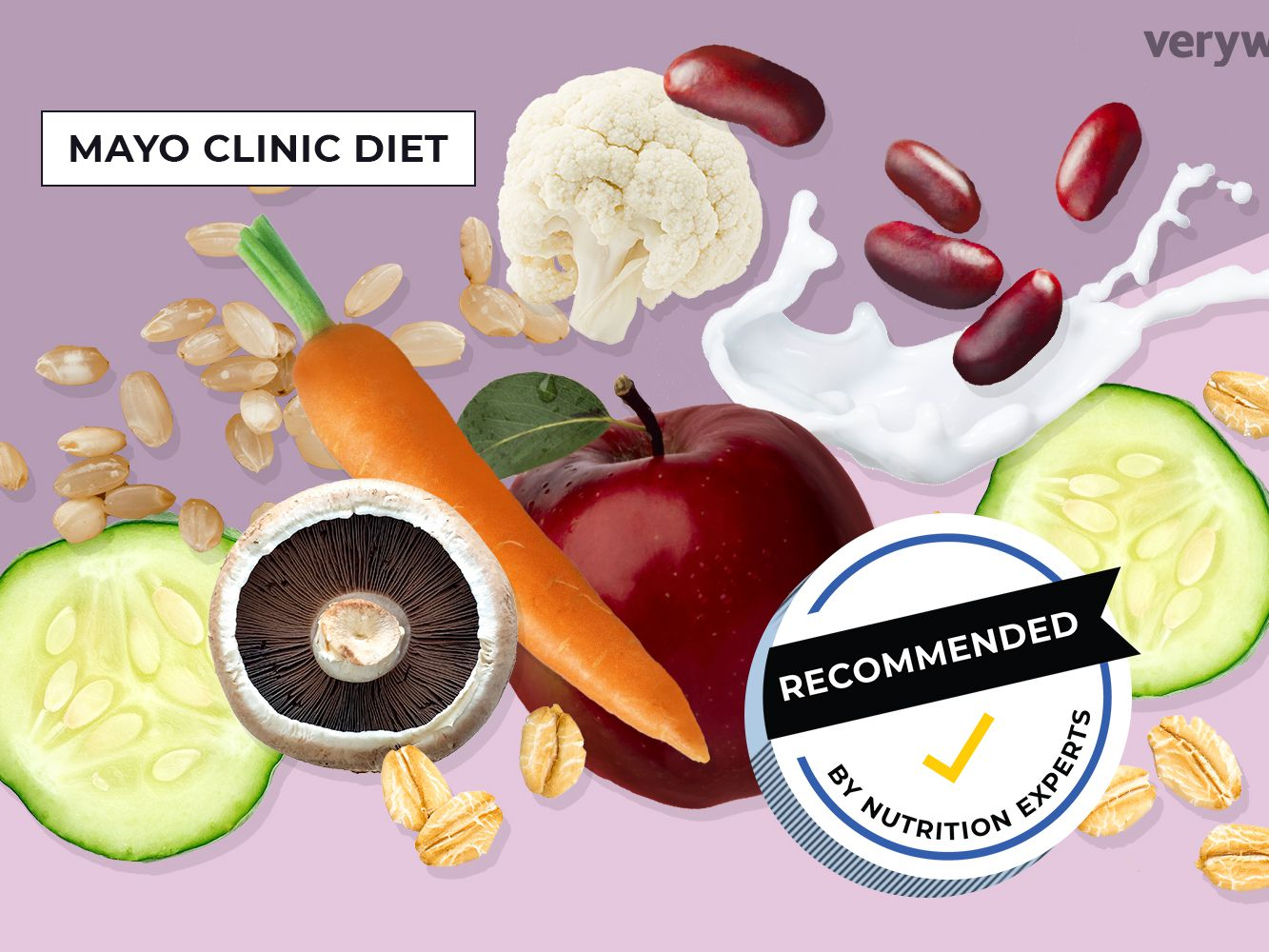 Mayo Clinic Diet Pros Cons And How It Works