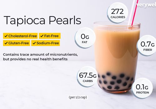 Boba tea annotated