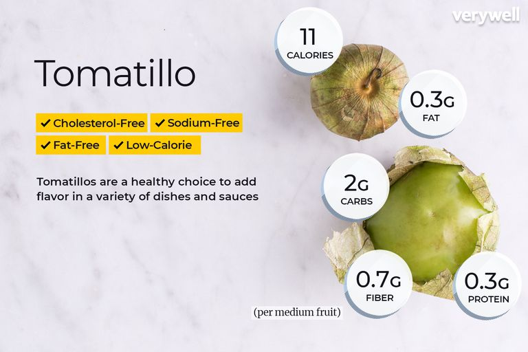 Tomatillo, annotated
