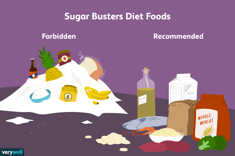 Alimentos para adelgazar Sugar Busters