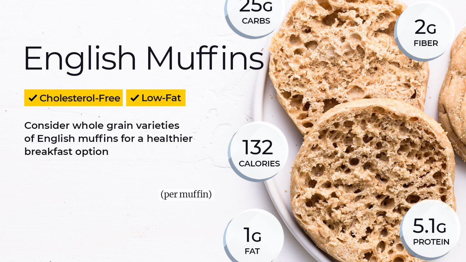 English Muffin Nutrition Facts Calories Carbs And Health Benefits