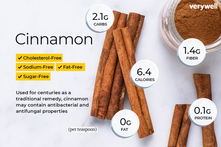 Cinnamon annotated