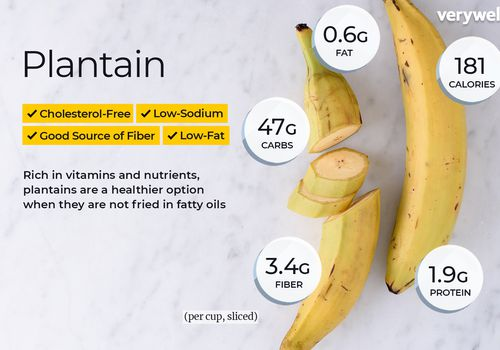 Plantain, annotated