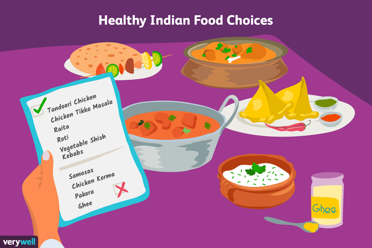 Indian Food Nutrition Facts Menu Choices Calories