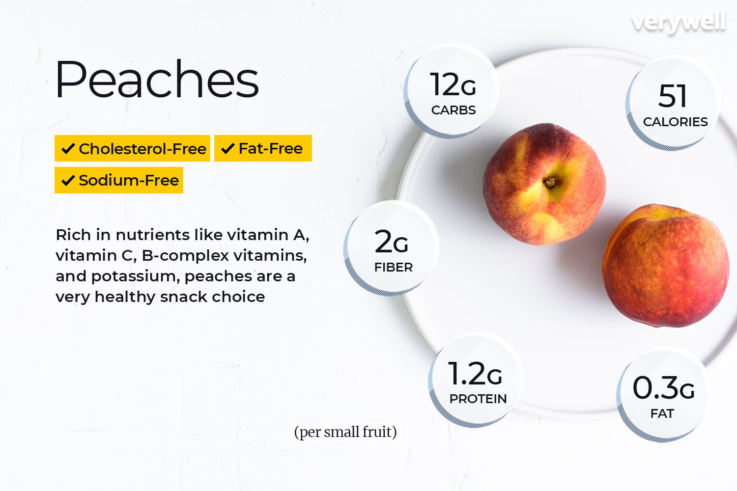 Peach Nutrition Facts: Calories, Carbs, and Health Benefits