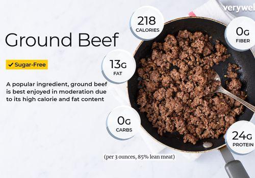 Carne molida