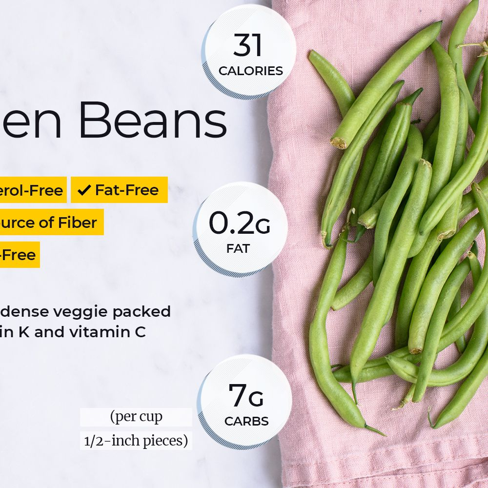 Green Bean Nutrition Facts And Health Benefits