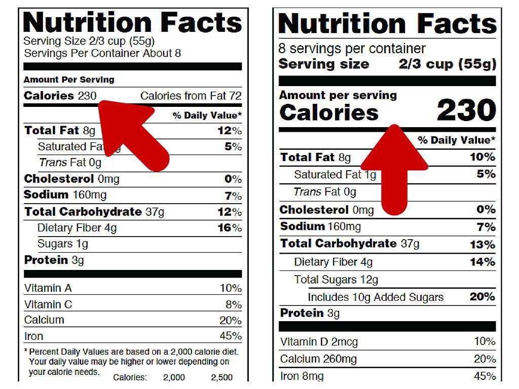 Calores en la etiqueta de información nutricional