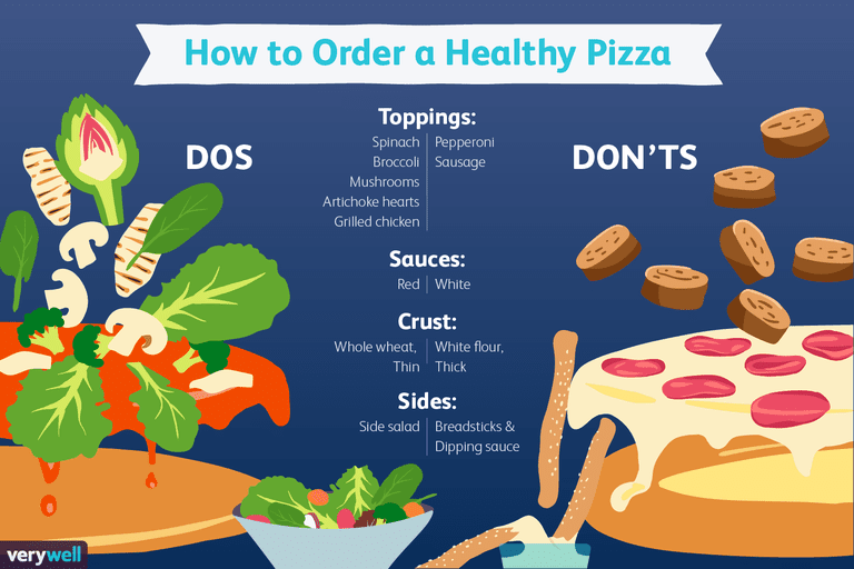 How to Order a Healthy Pizza