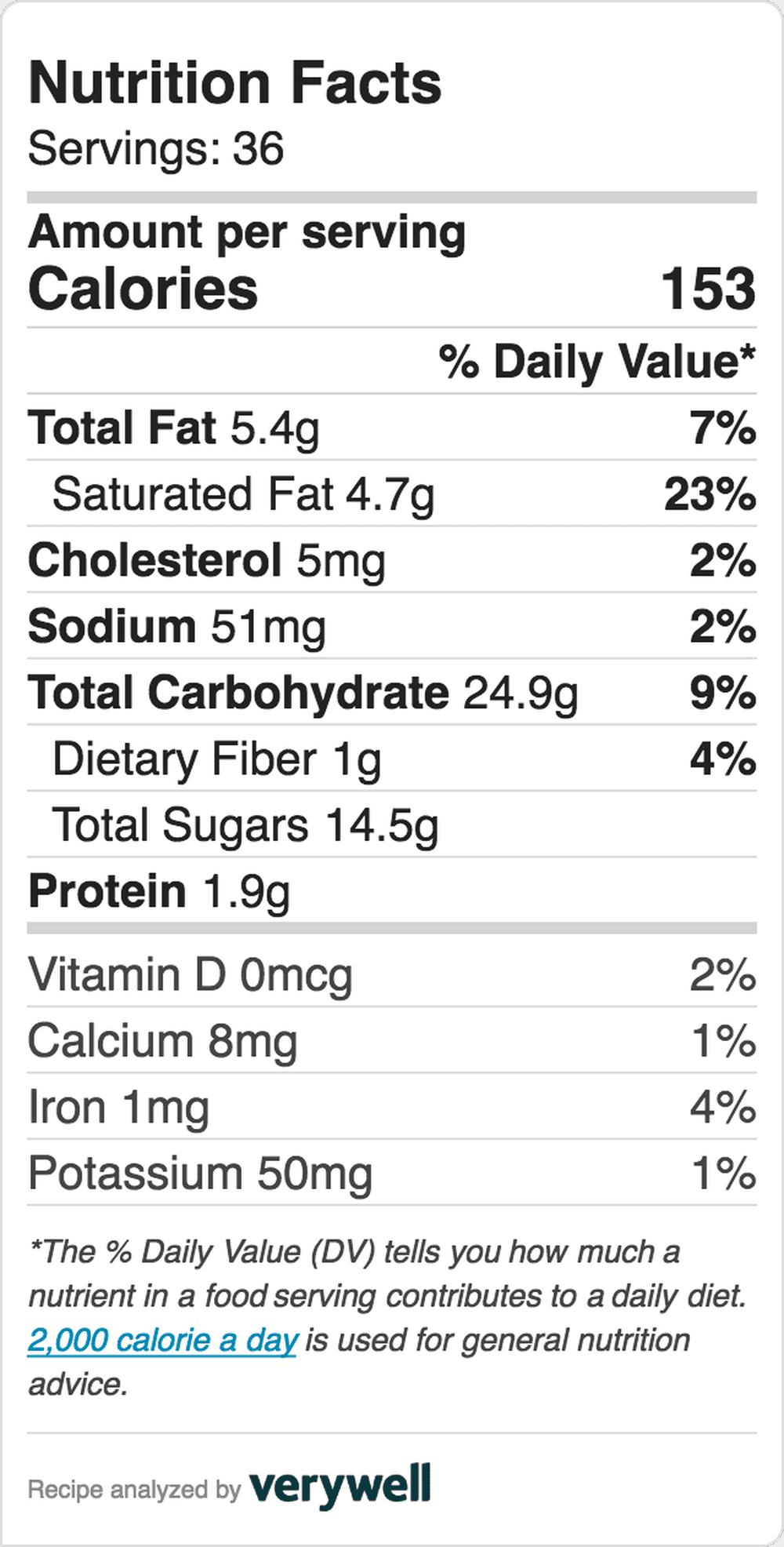 Nutrition Label Embed 593575605 5B7C3B95C9E77C0050Cc5A5F