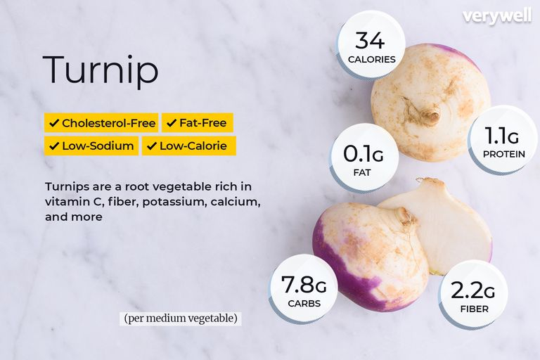 Turnip, annotated