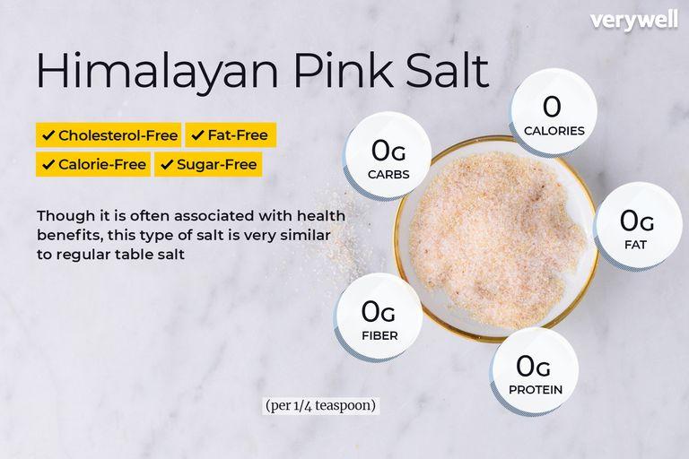 Himalayan pink salt, annotated