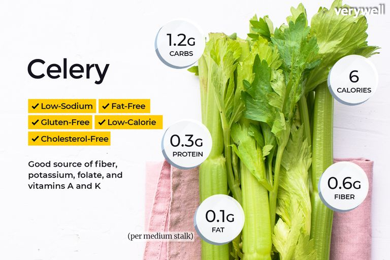 celery nutrition facts and health benefits