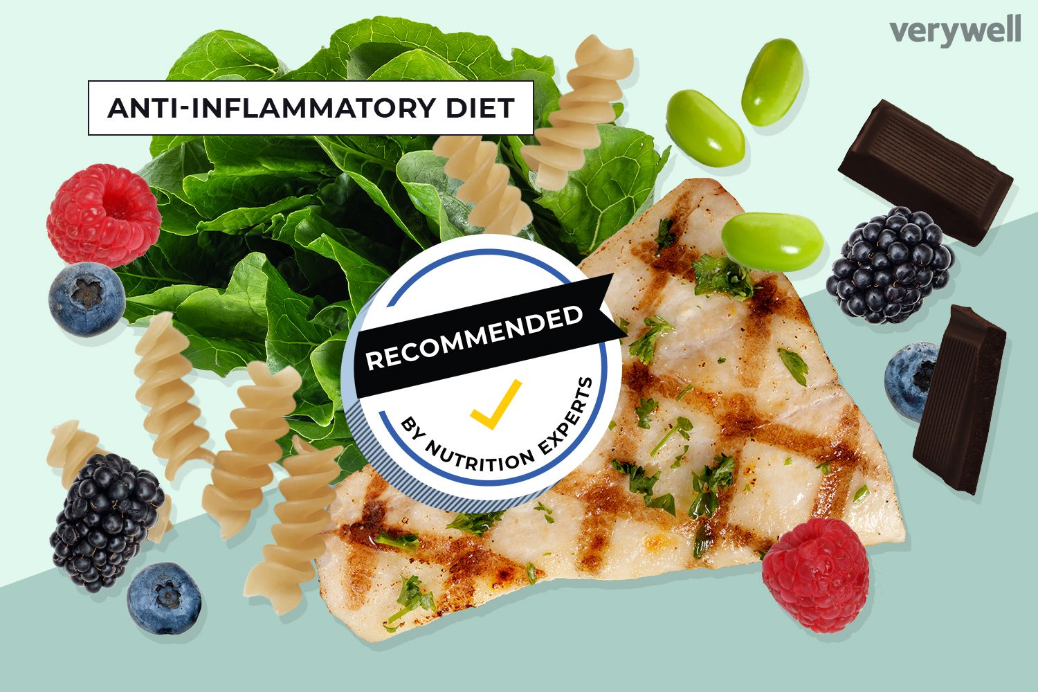 is the anti inflammatory diet medically sound