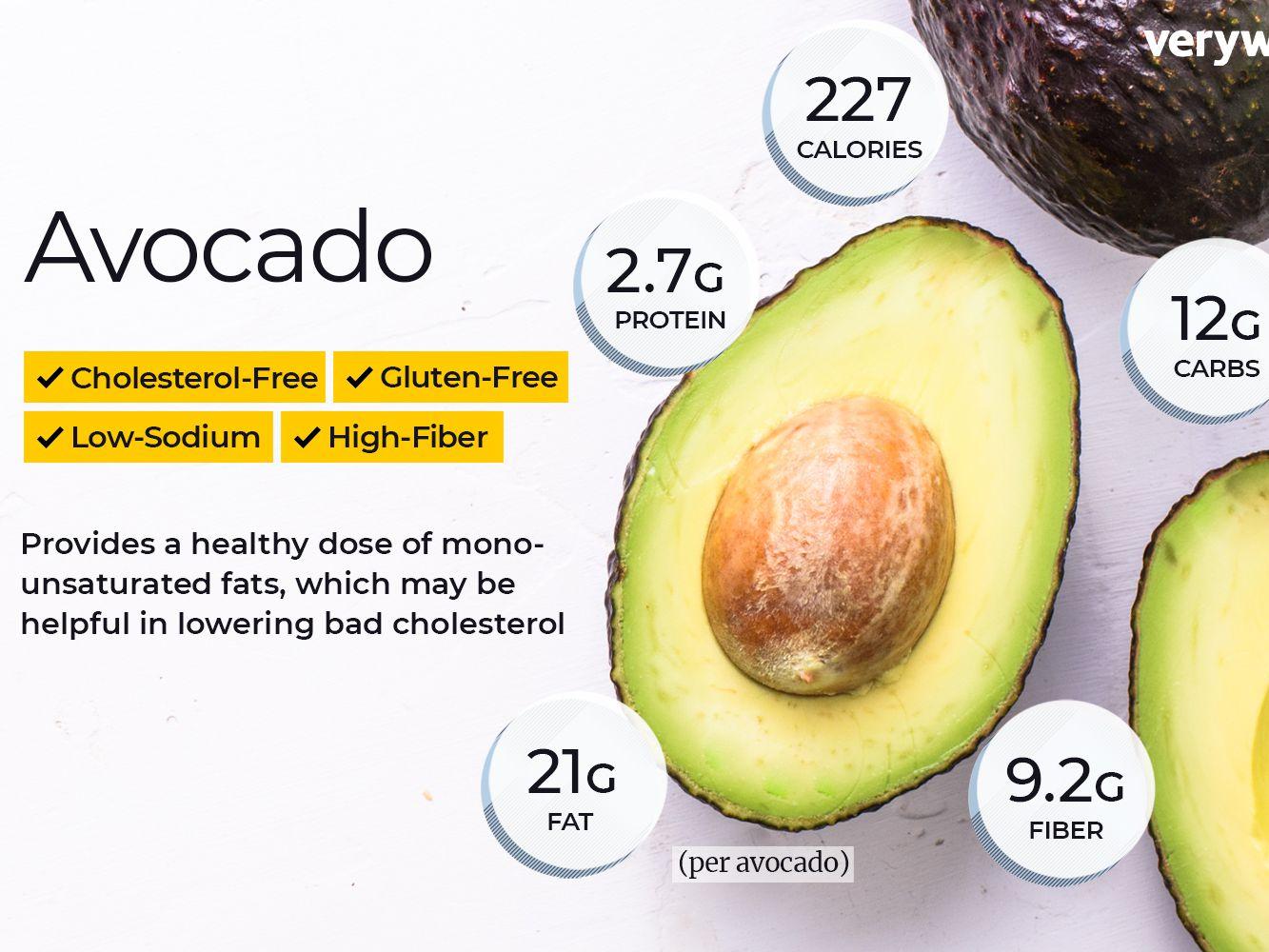 12 Buah Yang Baik Untuk Menurunkan Berat Badan
