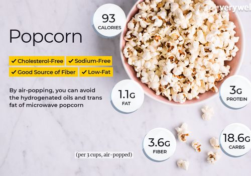 Popcorn, annotated
