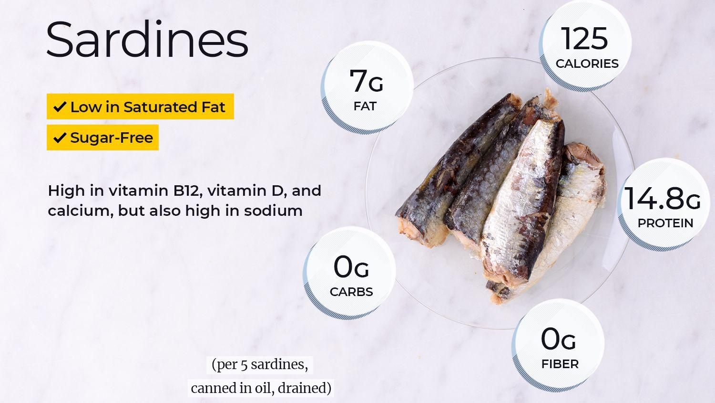 Sardine Nutrition Facts: Calories
