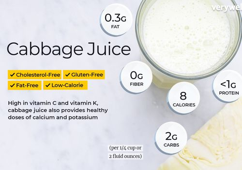 Cabbage juice annotated