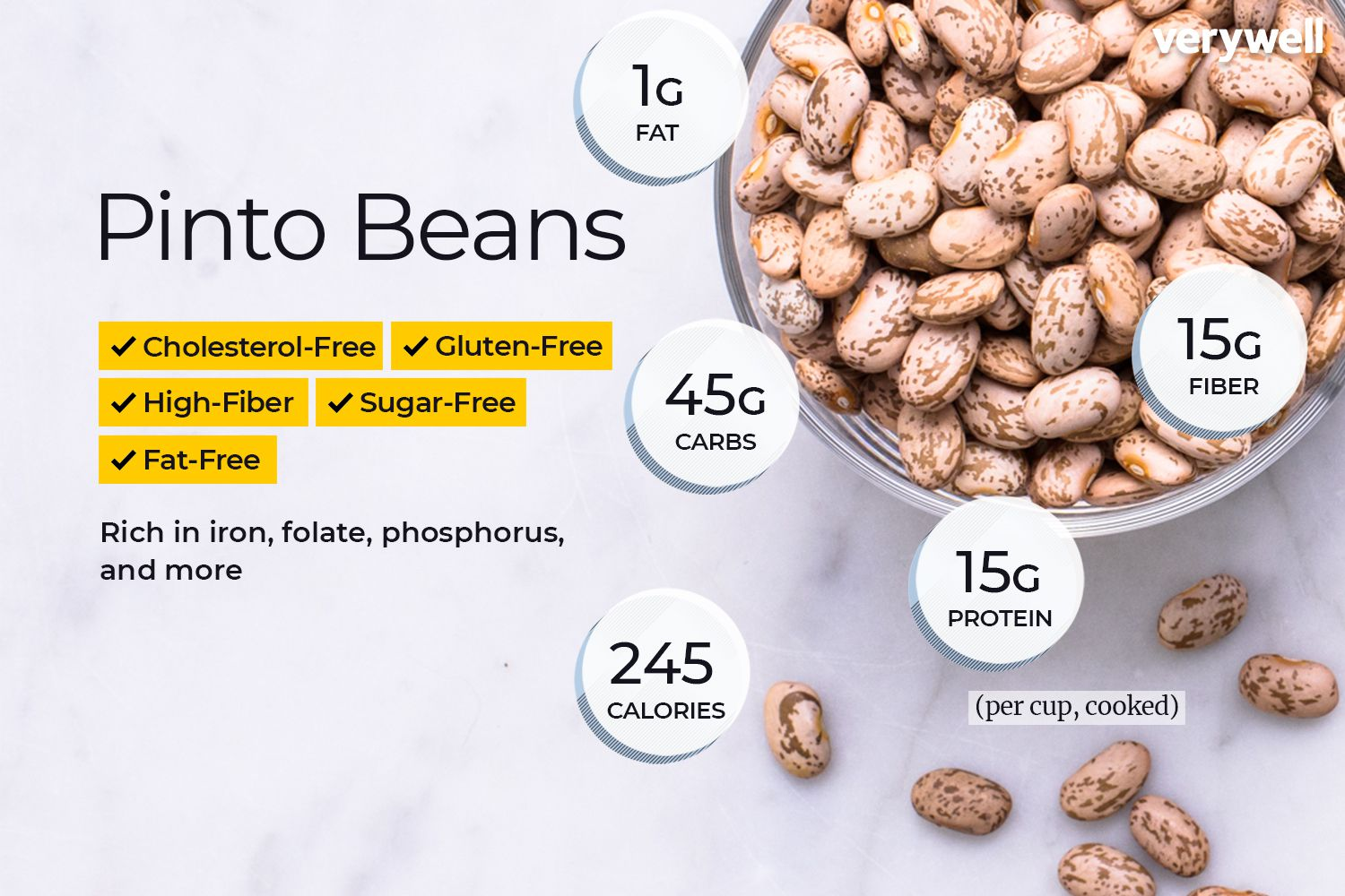 Pinto Bean Nutrition Facts and Health